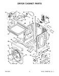 Diagram for 03 - Dryer Cabinet Parts